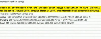 denham springs housing update 2010