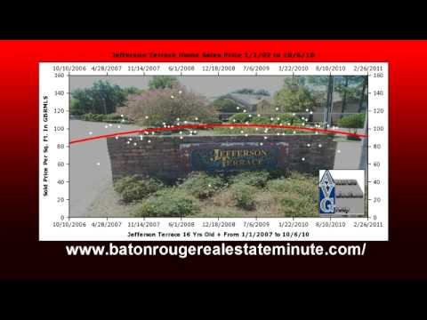 Baton Rouge Real Estate Minute Video: Jefferson Terrace October 2010 Report